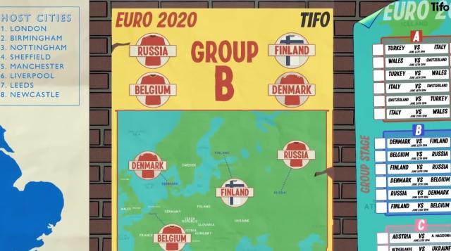 欧洲杯小组赛前瞻-B组
